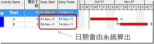 系統自動算預計開始日期