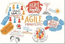 你真的搞懂了什麼叫敏捷式 ( Agile ) 開發嗎?