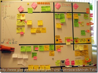 20111224_Scrum Board