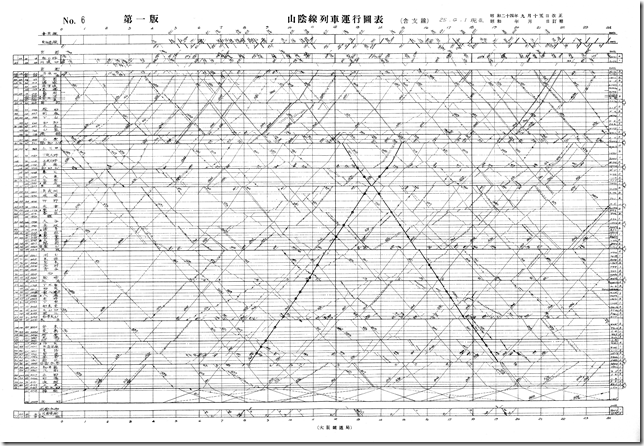 20120502_Train_schedule_of_Sanin_Line,_Japan,_1949-09-15